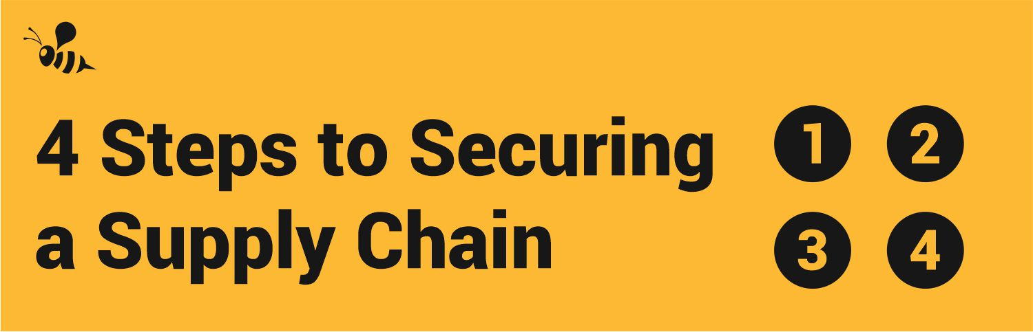 Supply Chain Security In-transit